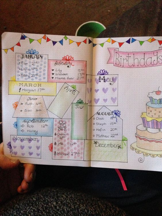 ultimate list of bullet journal ideas  101 inspiring concepts to try today  part 1