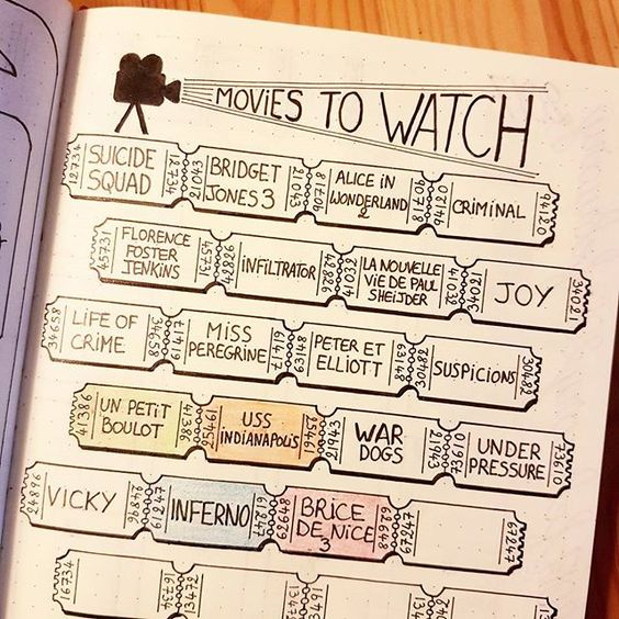 Ultimate List of Bullet Journal Ideas: 101 Inspiring Concepts to Try