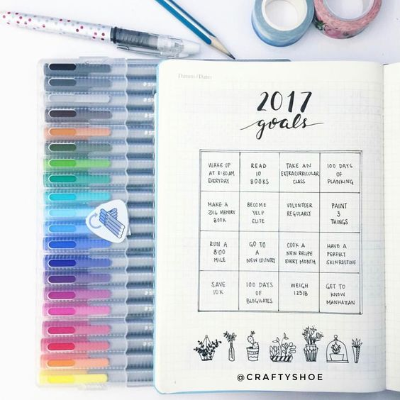minimalist bullet journal - goals for the year