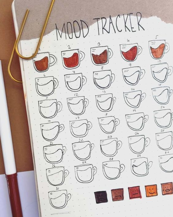 mood tracker - coffee