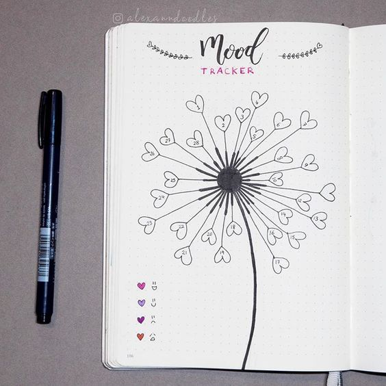mood tracker - heart flower