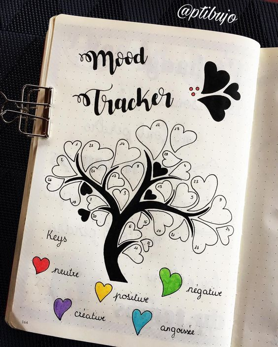 mood tracker - heart tree