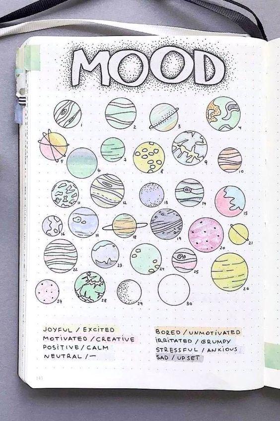 mood tracker - planets