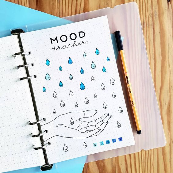mood tracker - rainfall