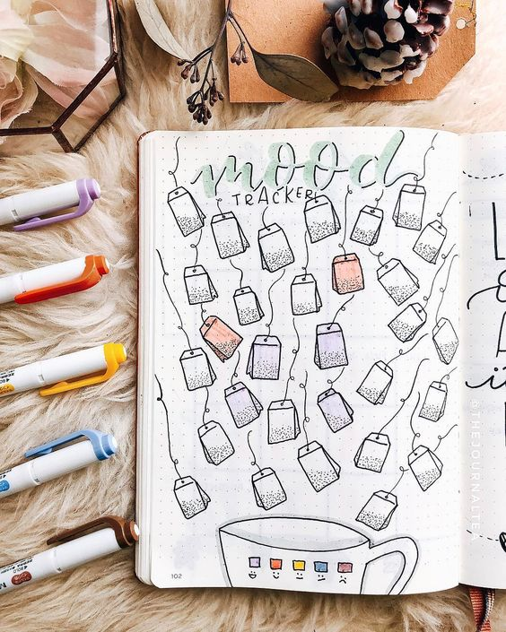 mood tracker - tea bags