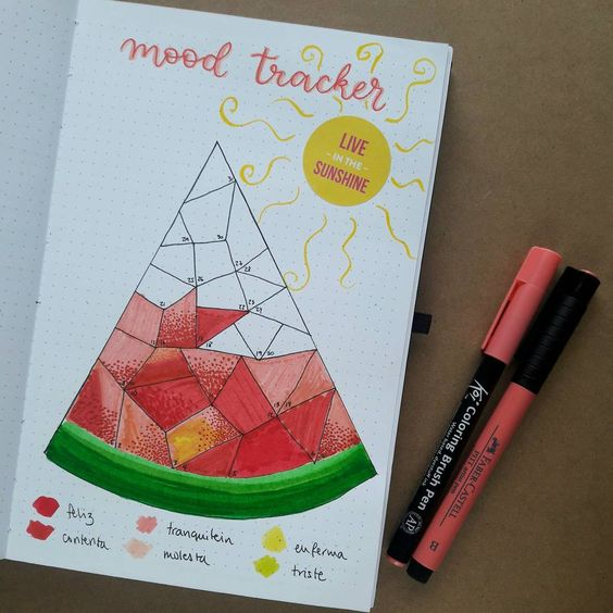 mood tracker - big watermelon