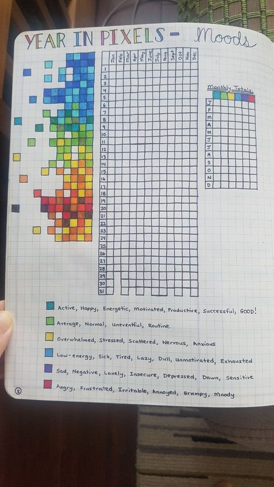mood tracker - year in pixels