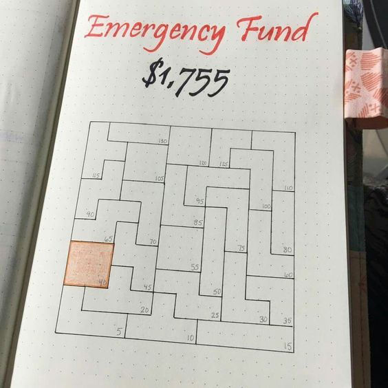 savings tracker for emergency fund
