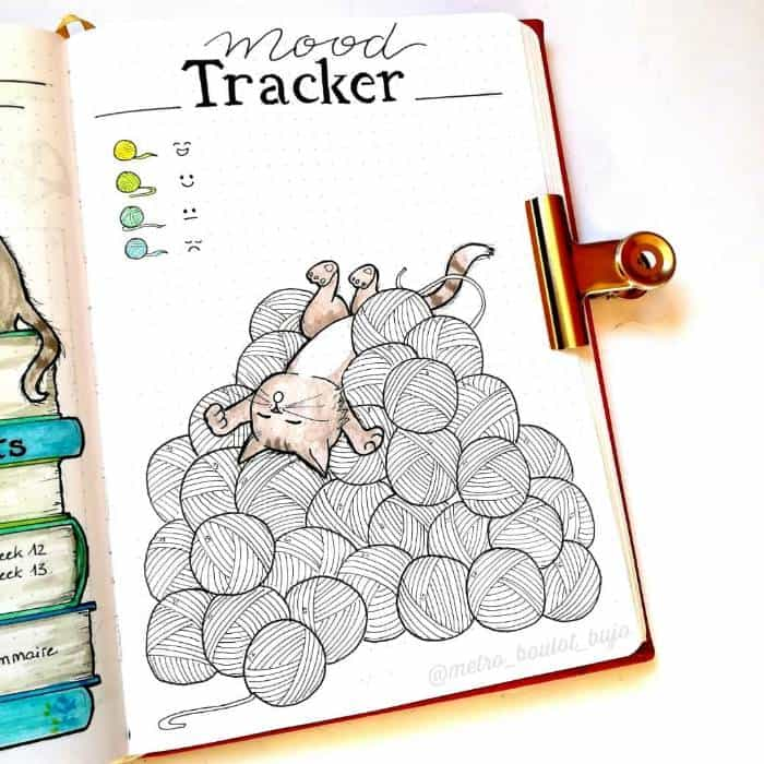 cats theme mood tracker
